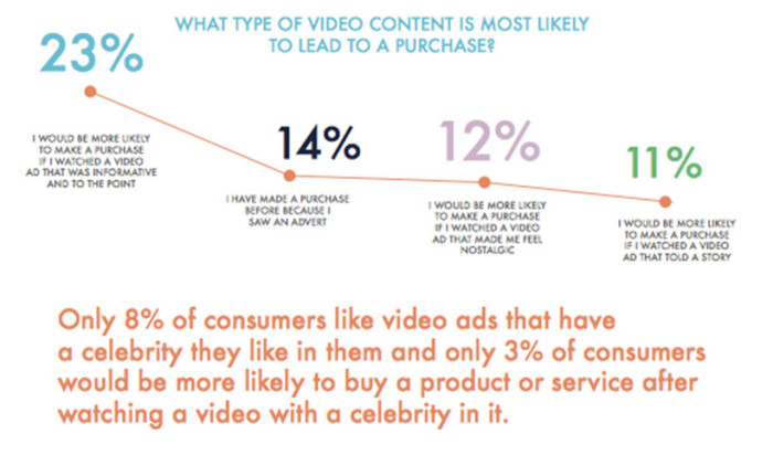 video-ad-research-graph