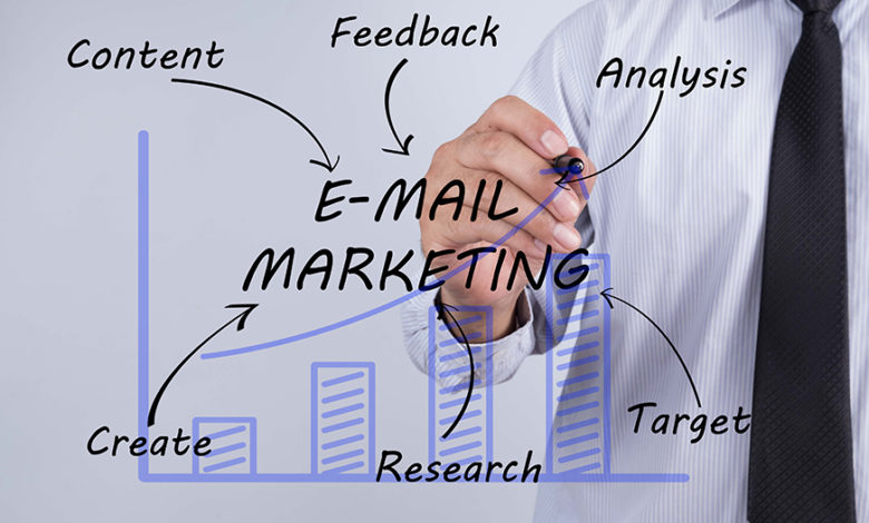 email marketing post-gdpr email marketing campaign