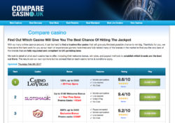 affiliate marketing career 4
