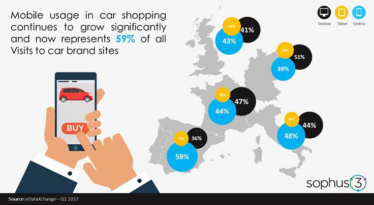 car buying online