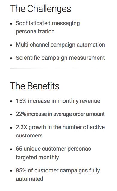 online marketing science