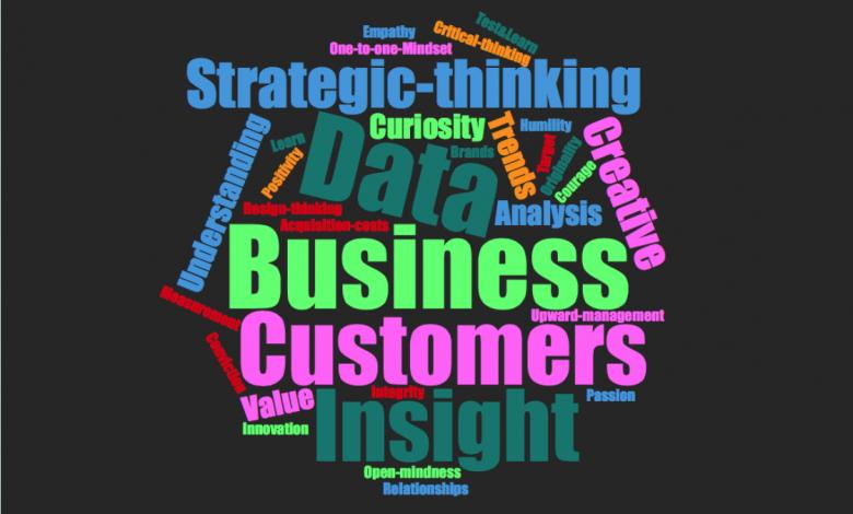 data marketing skills survey
