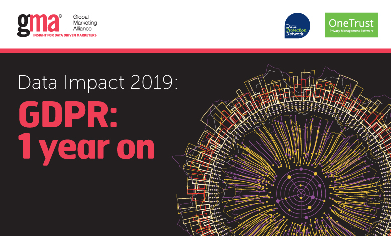 Data Impact Report: 'GDPR: 1 Year On'